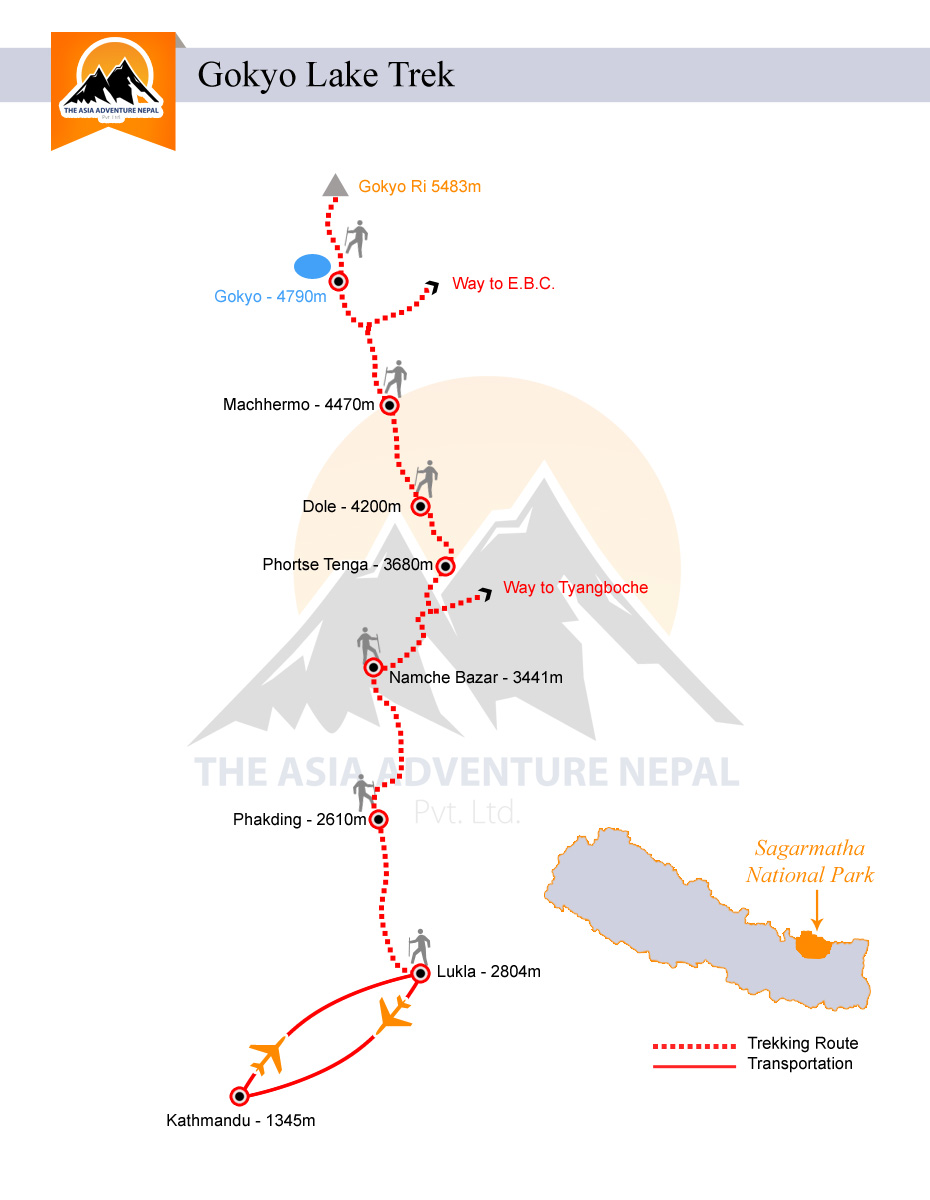 Gokyo Lake Trekking  Trip Map