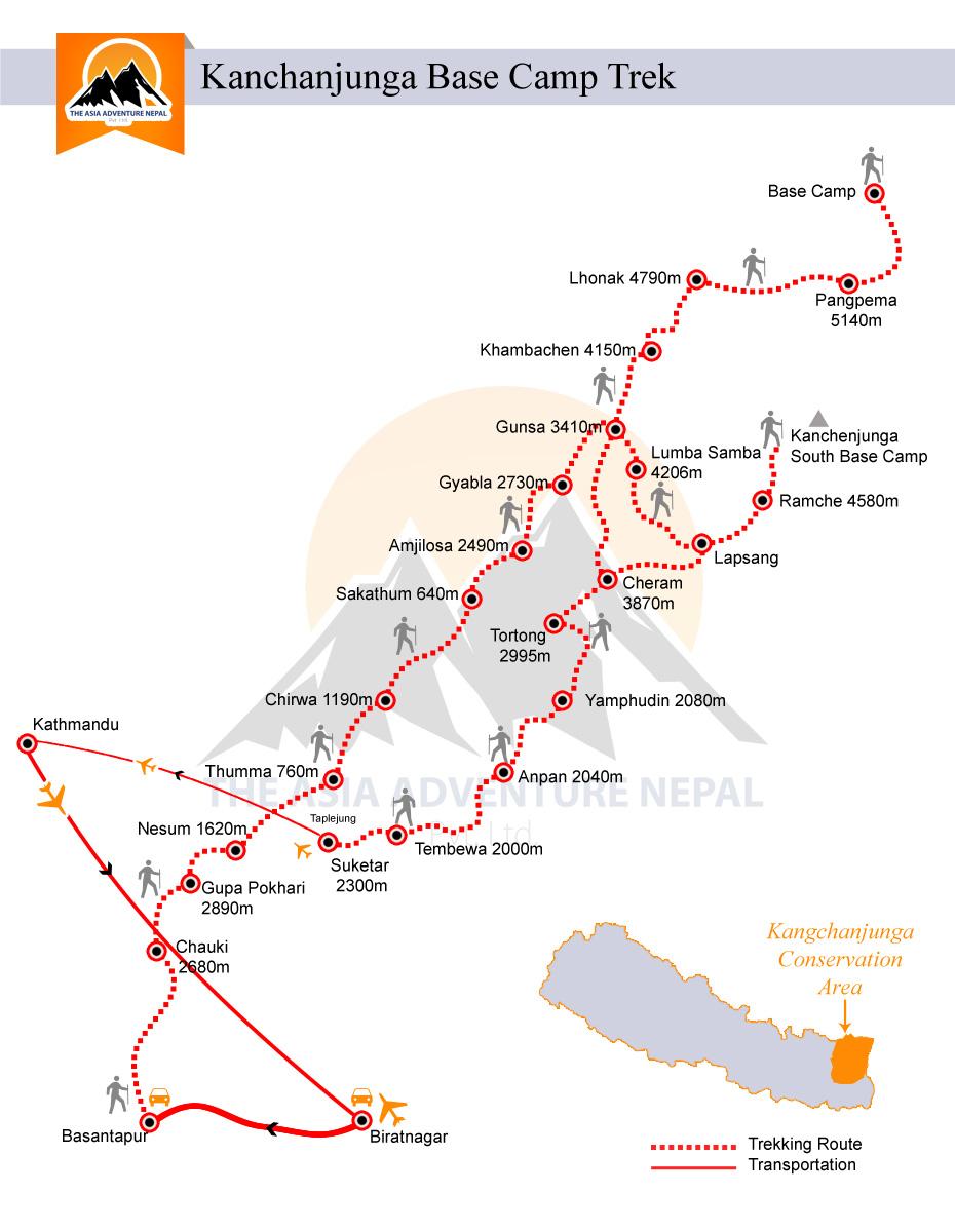 Kanchanjunga Base Camp Trek Trip Map