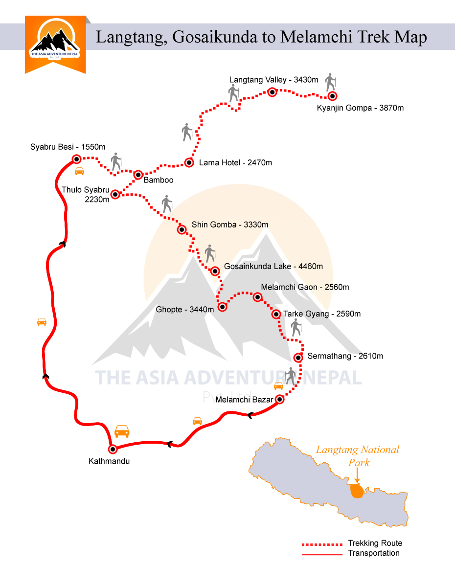 Langtang Valley Trekking  Trip Map
